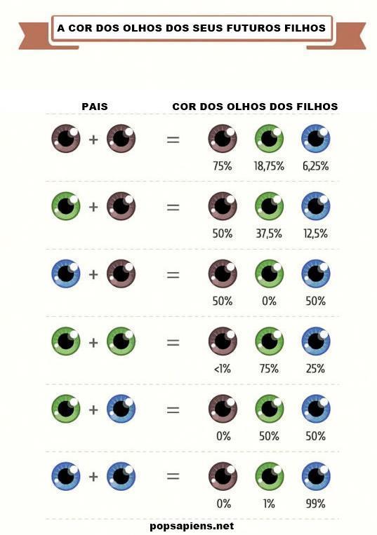 olhos-genetica
